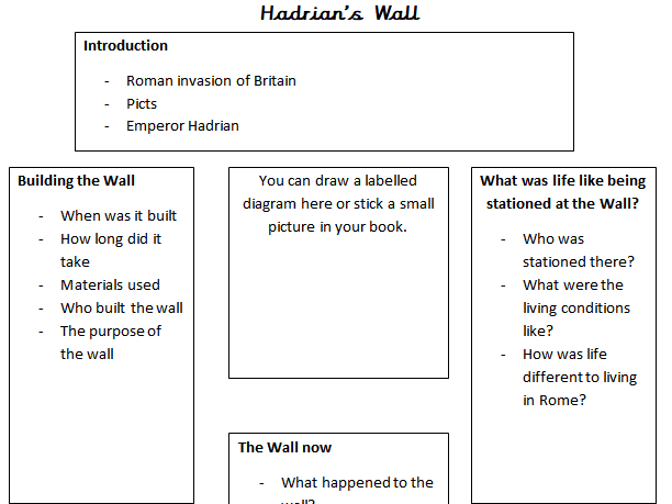 Hadrian's Wall Fact File Template