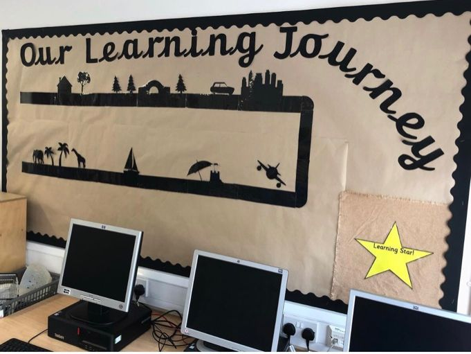 Silhouette Learning Journey