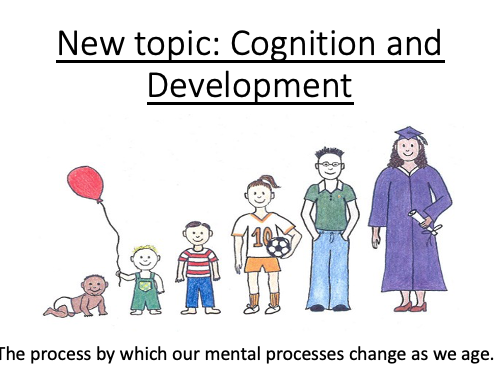 AQA Cognition and Development: Full Topic