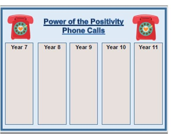 Power of the Positivity Phone Call BfL