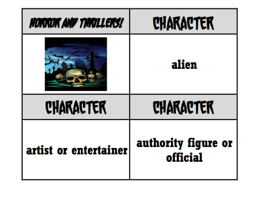 Story Starters - horror and thriller writing aid 162 flash card set