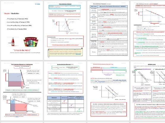 PED, YED, XED & PES Revision Notes for AQA.    (All 4 elasticities covered)