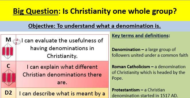 Christian denominations Lesson