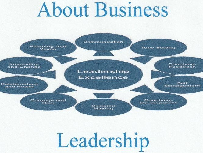 About Business - Leadership