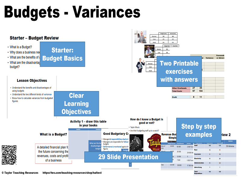 Budget Variances - AS / A2 Level or IB - Full Lesson