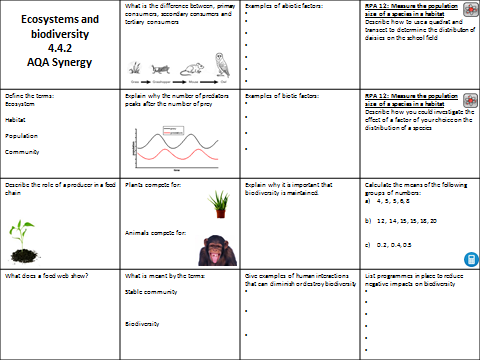 AQA Synergy Ecosystems and Biodiversity revision