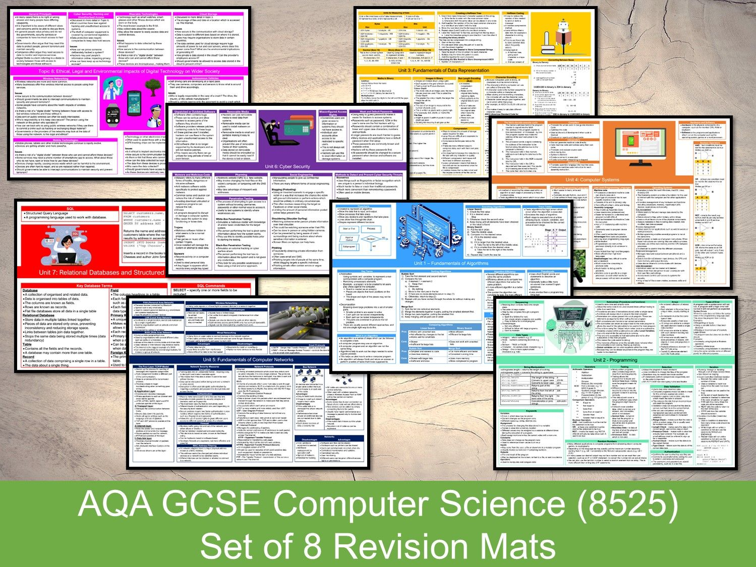 AQA GCSE 8525 Revision Mats  Pack / Knowledge Organisers (Computer Science)