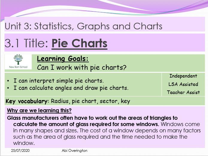 Year 8 Statistics, Graphs and Charts