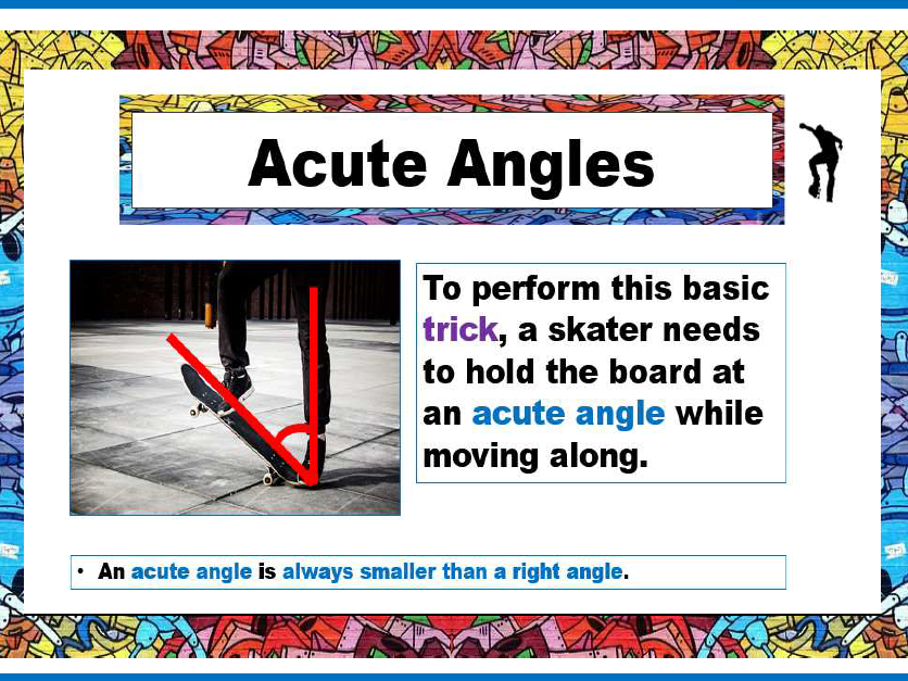 Skateboard Angles Posters