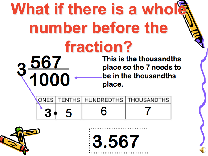 Conventing Fractions Decimals and Percentages - 3 Levels of differentiations