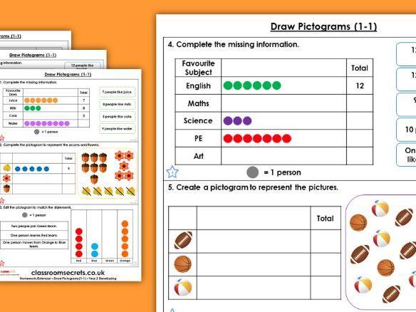 Year 2 Draw Pictograms 1-1 Spring Block 2 Maths Homework Extension