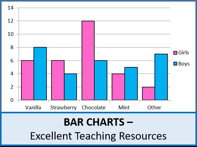 Outstanding Resources Teaching Resources Tes