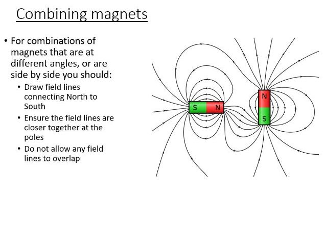 iGCSE Physics - Magnets (PowerPoint and questions)