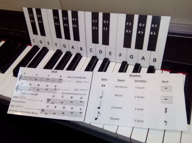 Two Octave Notefinders for keyboard or piano
