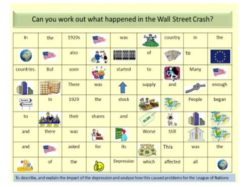 AQA GCSE 9-1 Conflict and Tension 1918-1939: How did the Great Depression affect the League?