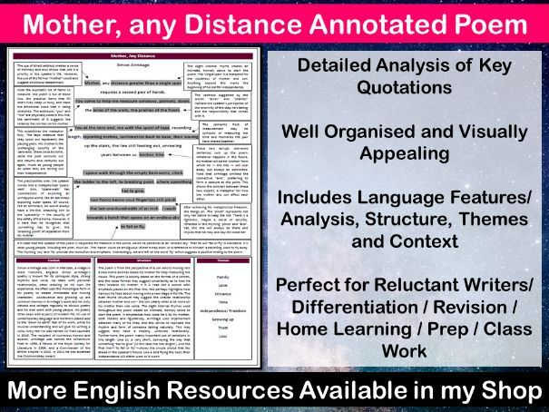 Mother, any Distance Annotated Poem