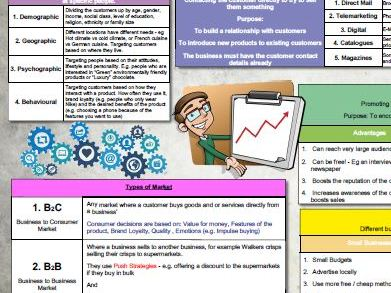 BTEC Tech in Enterprise - Component 3 - Marketing Knowledge organiser