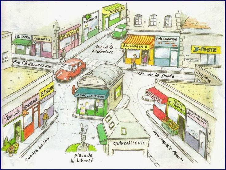 French GCSE/AS: shops and shopping