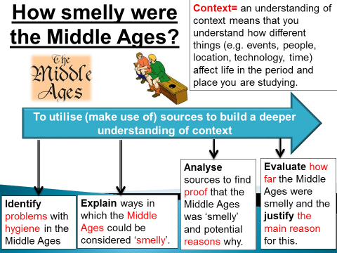 How smelly were the Middle Ages? (Medieval public health)