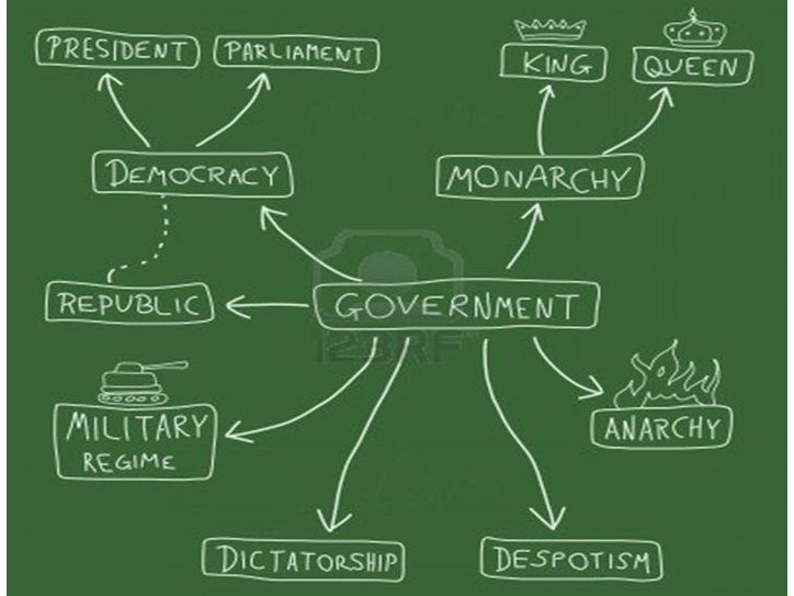 Edexcel A2: Topic 8A: Human Health - Lesson 5 - The role of governments
