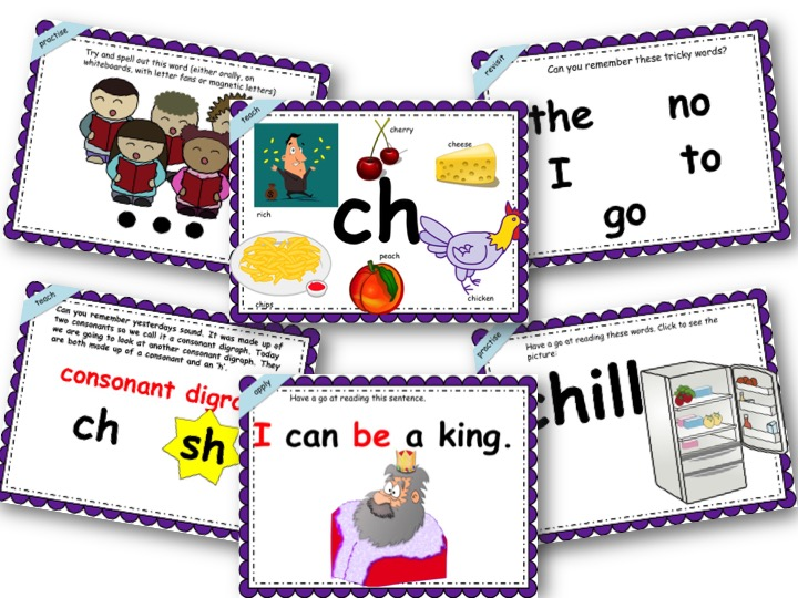Phonics Powerpoint, Phase 3, Week 3 (ch,sh,th,ng)