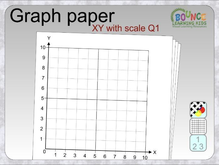 Graph paper - XY - with scale - Q1