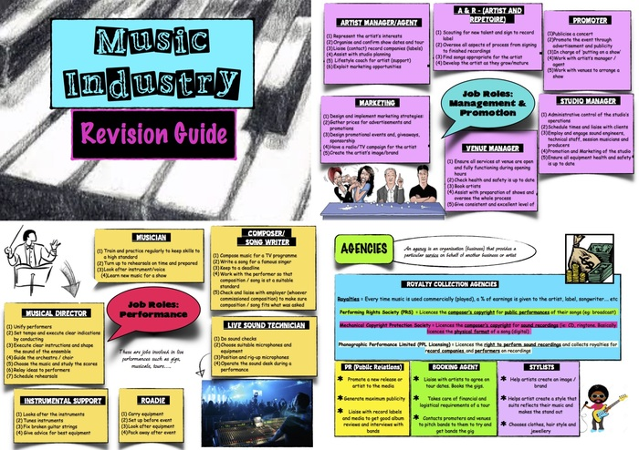 BTEC MUSIC - Unit 1 'The Music Industry' - Exam revision Guide