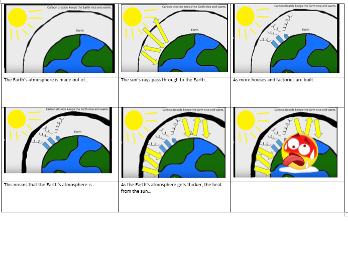 Climate Change Storyboard