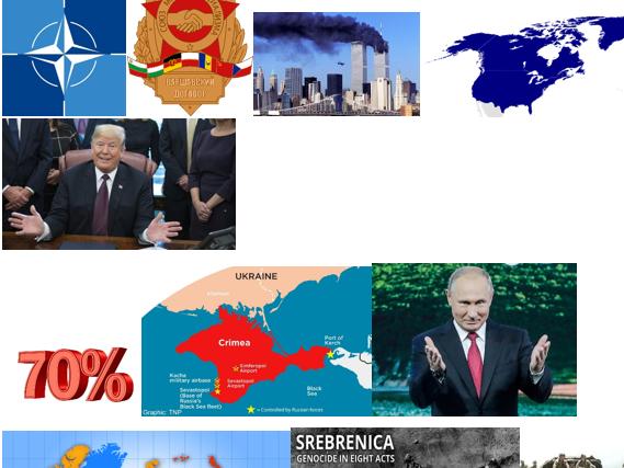 NATO images mindmap - Edexcel Global Politics