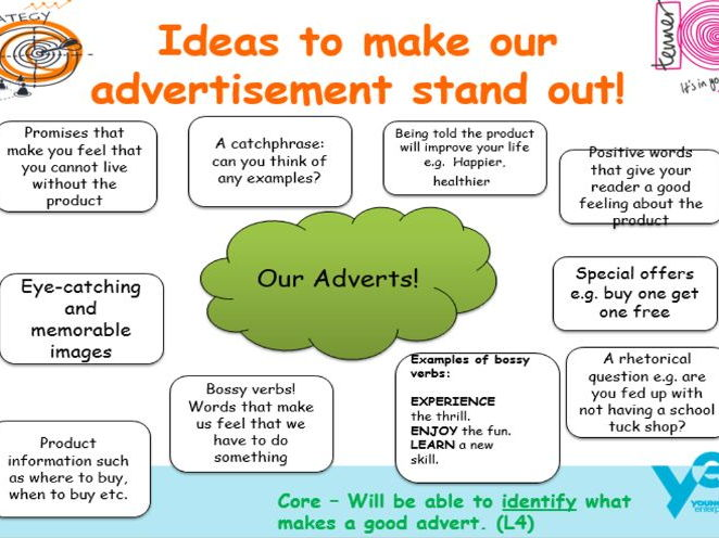 teaching a lesson on writing advertisements
