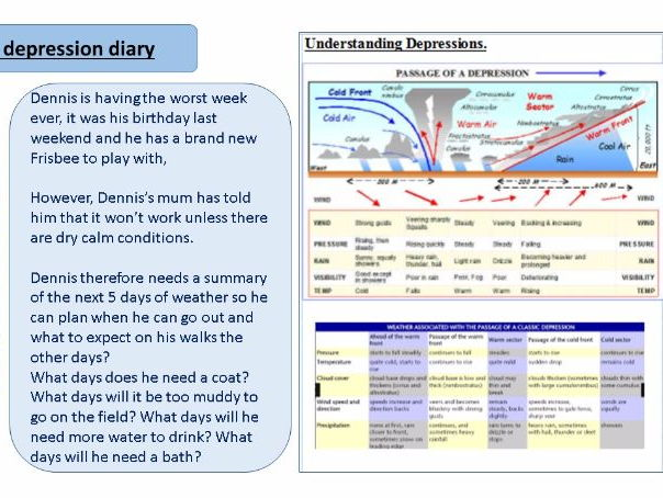 Weather & climate, aspect, altitude, depressions and anticyclones (Eduqas and AQA)