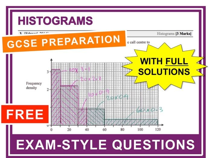 GCSE 9-1 Exam Question Practice (Histograms)