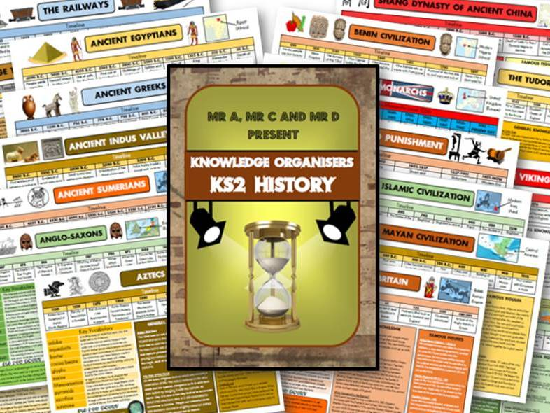 BUNDLE - KS2 History Knowledge Organiser Pack