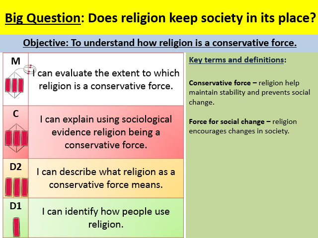 Religion as a force for social change or a conservative force