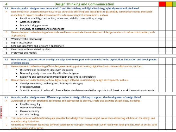 OCR Product Design Personal Learning Checklist H406 1&2