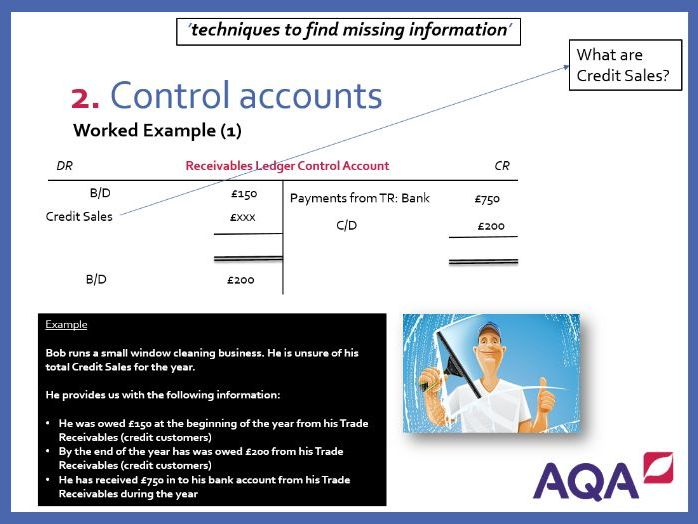 AQA Accounting A-Level (NEW) - 3.14 Accounting for organisations with incomplete records POWERPOINT