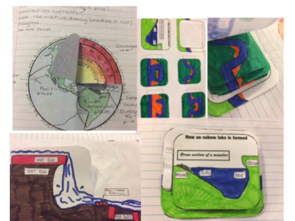 Ultimate Geography foldable collection waterfalls, volcano erosion, tropical storm