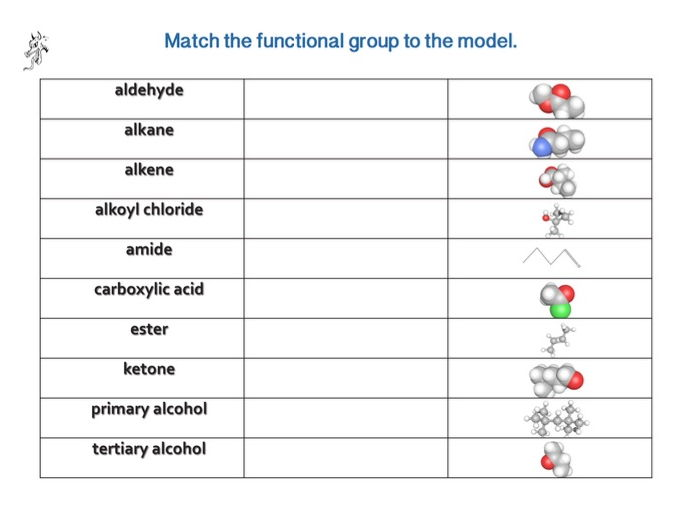 Match the functional group to the structure