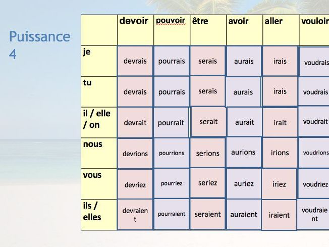 French conditional practice - game (connect 4)