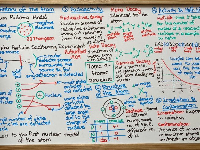 AQA GCSE Combined Science Trilogy - Physics Revision Mats