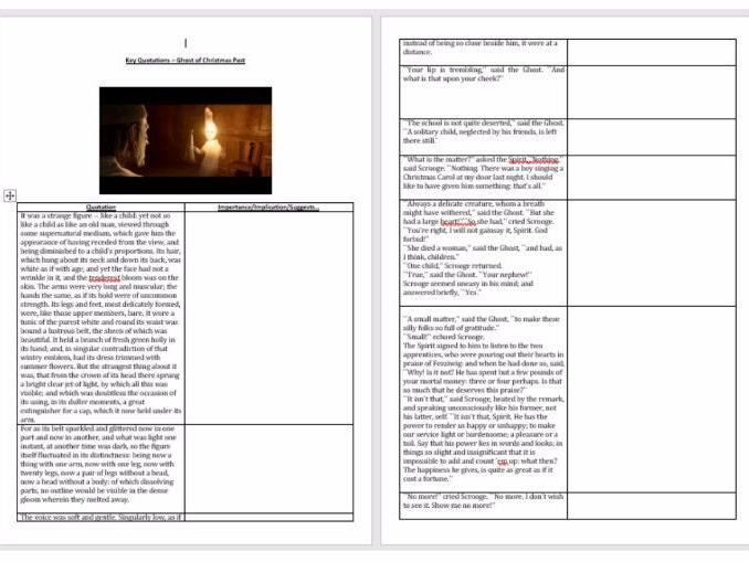 Christmas Carol Key Quotations for The Ghost of Christmas Past