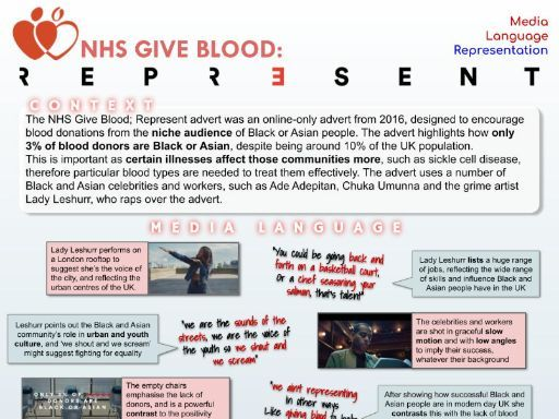 NHS Represent Ft Leshurr Advertising CSP - INFOGRAPHIC POSTER and REVISION SHEET - AQA Media Studies