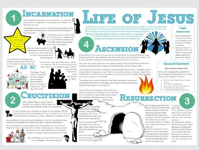 Life of Jesus Information and Task Sheet