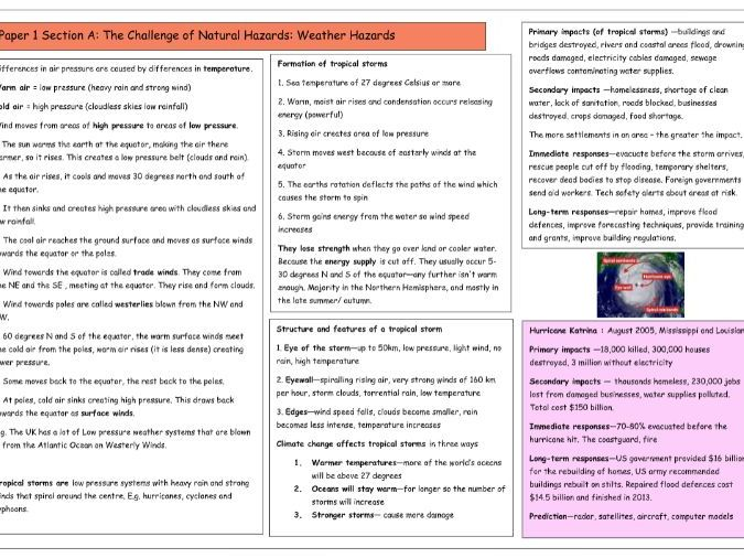 Geography GCSE knowledge organiser AQA Living with the physical environment