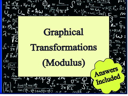 Graphical Transformations - Modulus