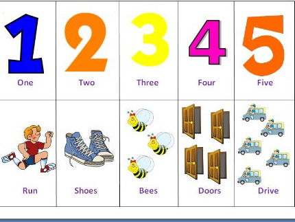 Initial Counting Matching Game for Foundation/Year 1 - Numbers 1 to 10