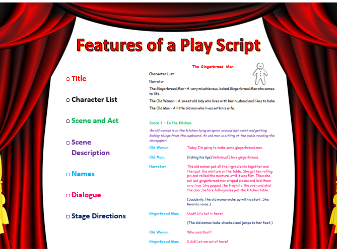 Features of a play script display