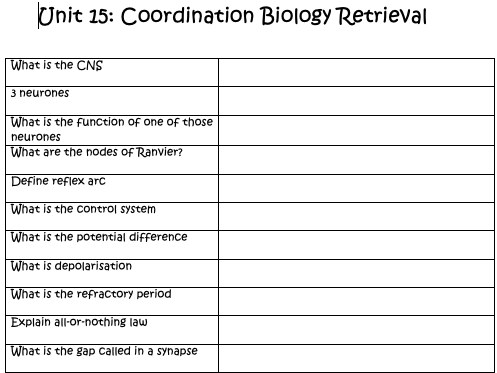 CIE A Level Biology Retrieval Quizzes