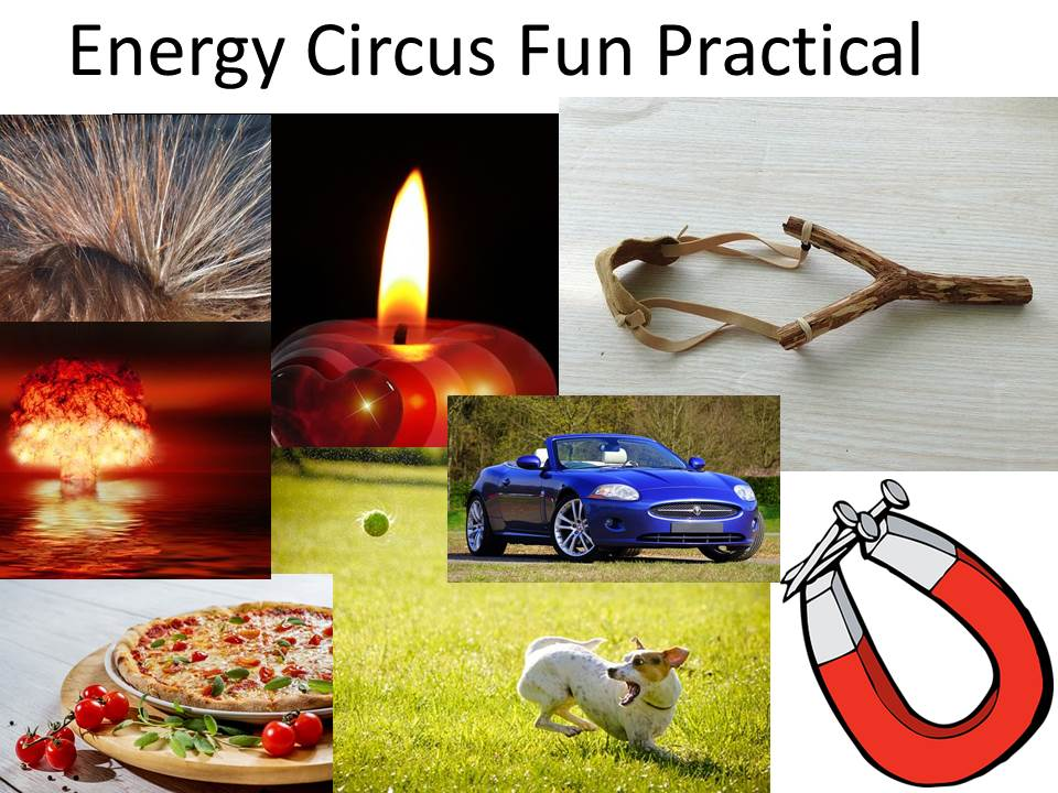 Energy circus worksheet / practical / experiment / activity.