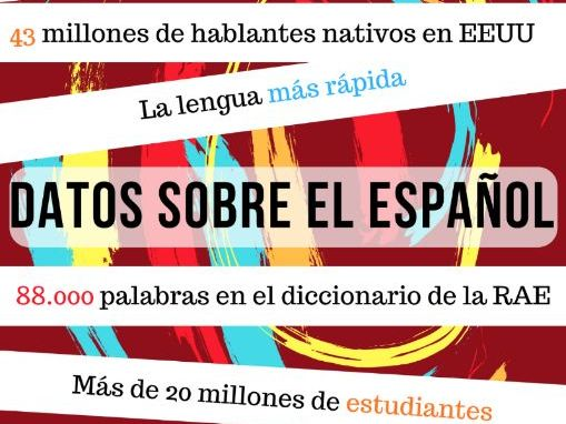 Info about the Spanish language - Datos sobre el español